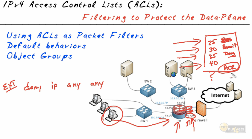 cbt nuggets  ccnp security