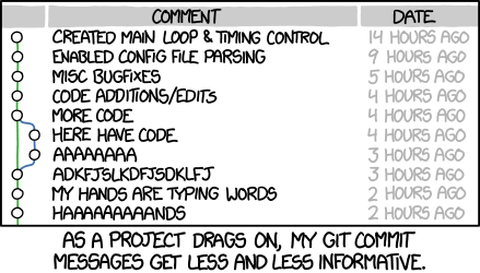 Tech New Bit: Git Commit Comic