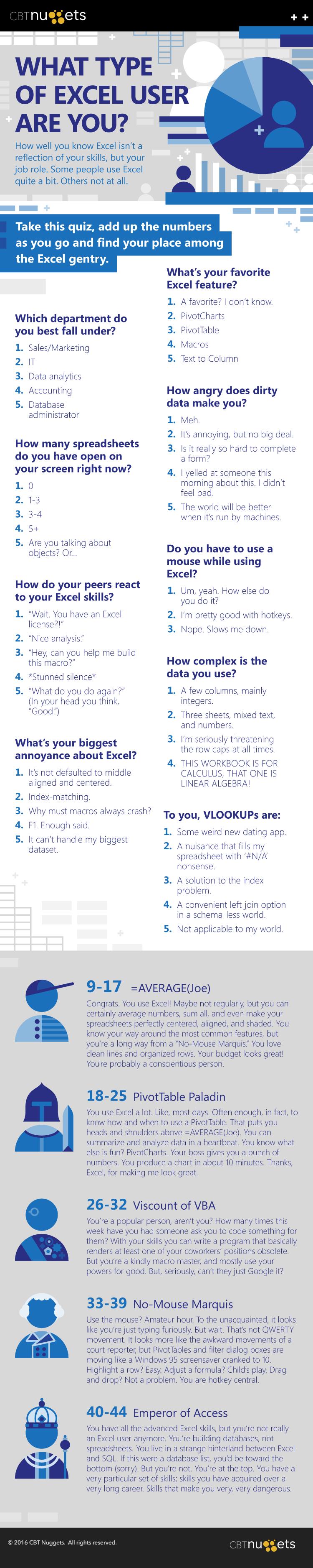 excel-infographic-3