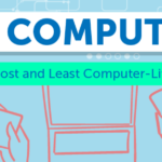 Comparing Computer Literacy: A Look at the Most and Least Computer-Literate Industries