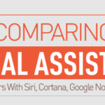 Virtual Assistants Compared