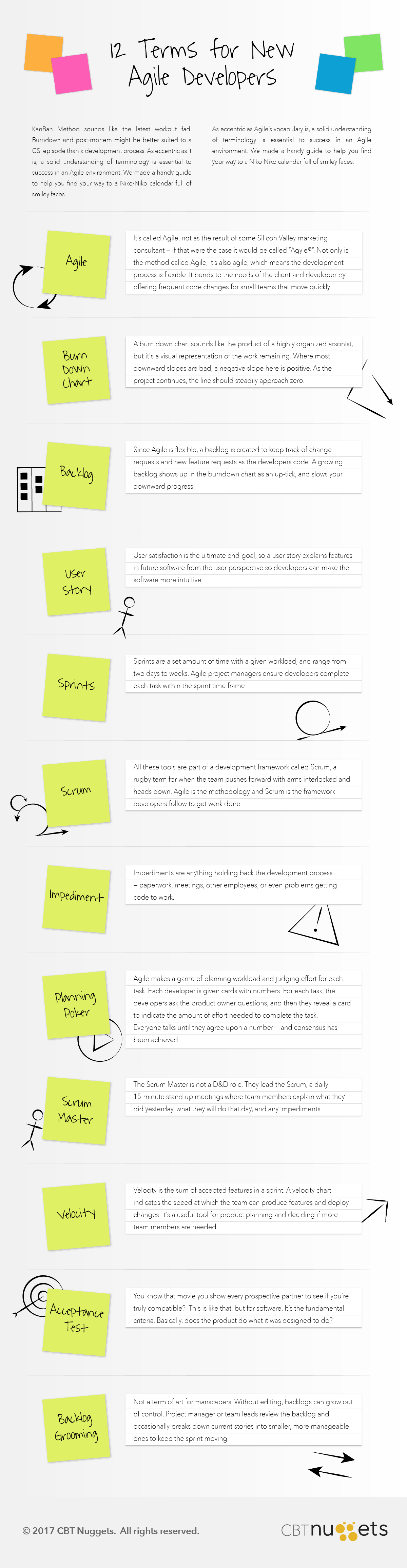12 Terms for New Agile Developers