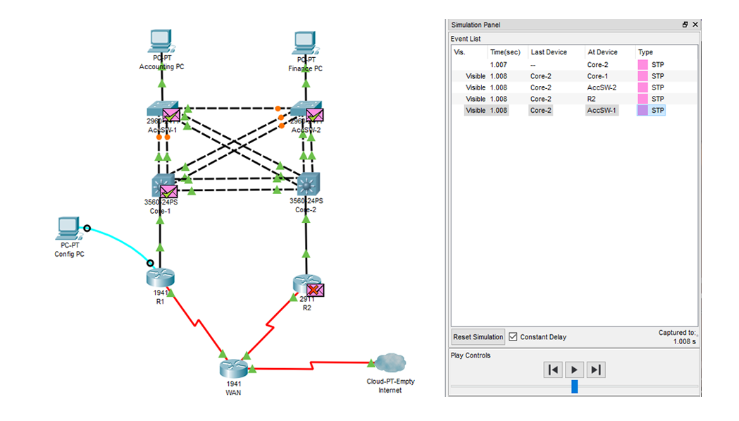 5 Best Network Simulators for Cisco Exams: CCNA, CCNP, CCIE